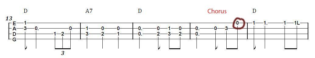 Key of D Tennessee Waltz