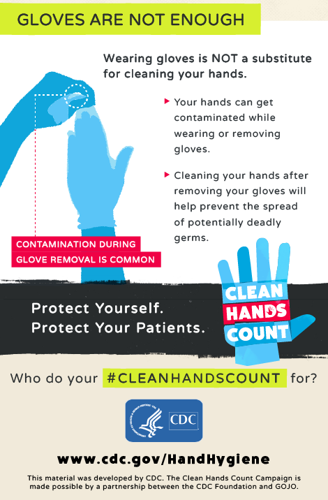 Infographic explaining that gloves are not an alternative for good personnel hygiene