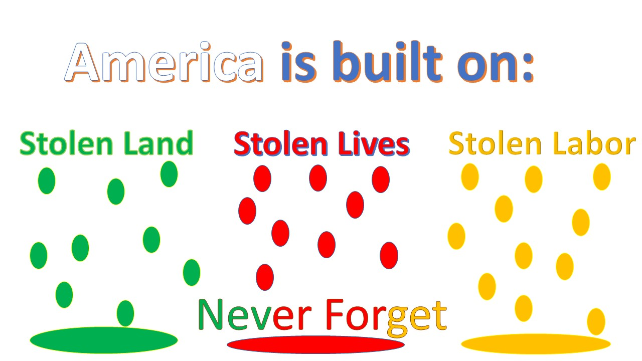 an image saying America is built on stolen lives, stolen land and stolen labor.