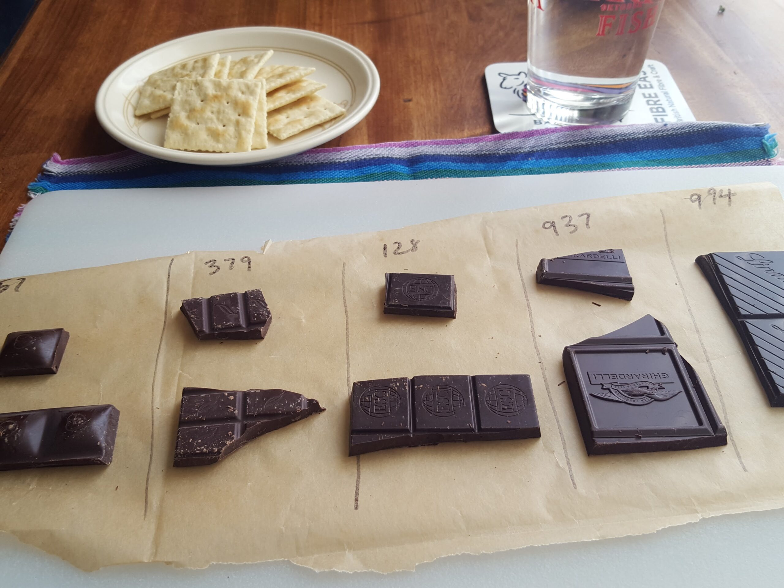 My set up for chocolate tasting with chocolates on parchment paper labeled with numbers, a glass of water and a plate with saltine crackers.