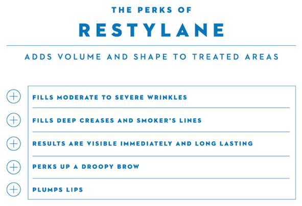 Restylane Austin Texas