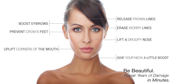 Botox Austin