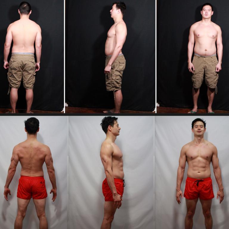 Rosen-Transformation