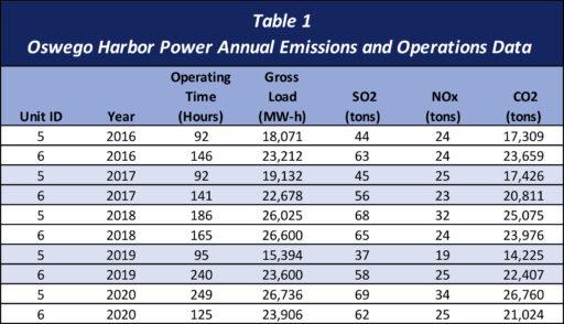 peaking power plants