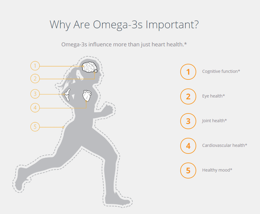Why Are Omega-3's Important