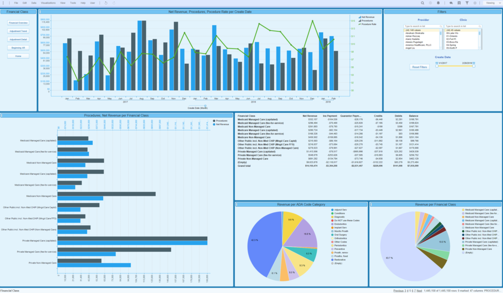 Gi-Dental - Advanced analytics for Dental Practices