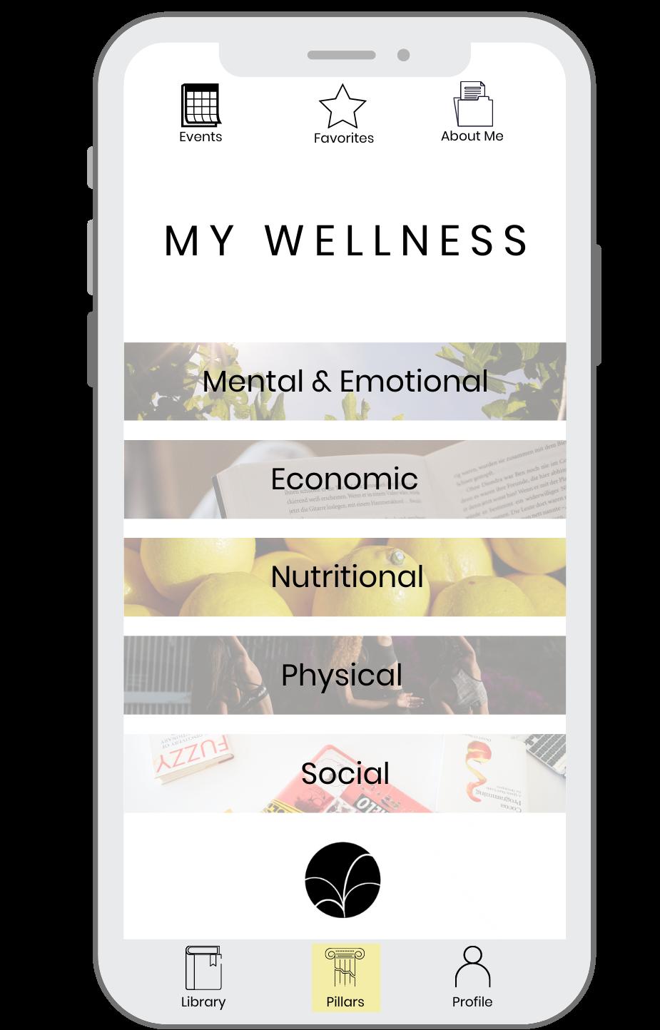 My Wellness Screenshot