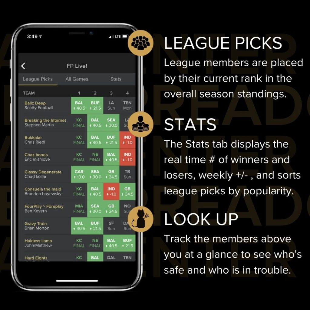 FP Live! features 3 tabs: League Picks, All Games, and Stats. Each page gives you insights