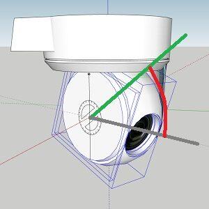 rotacion ptz en el eje x