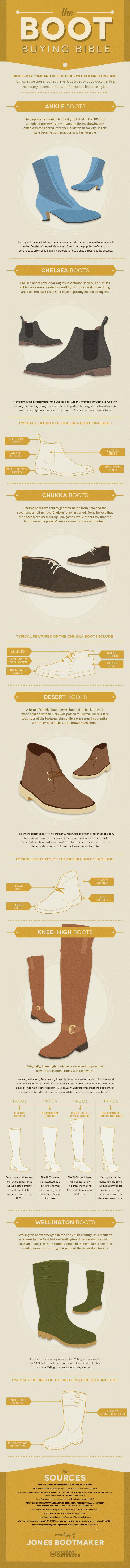 Jones Bootmaker Boots Bible FINAL
