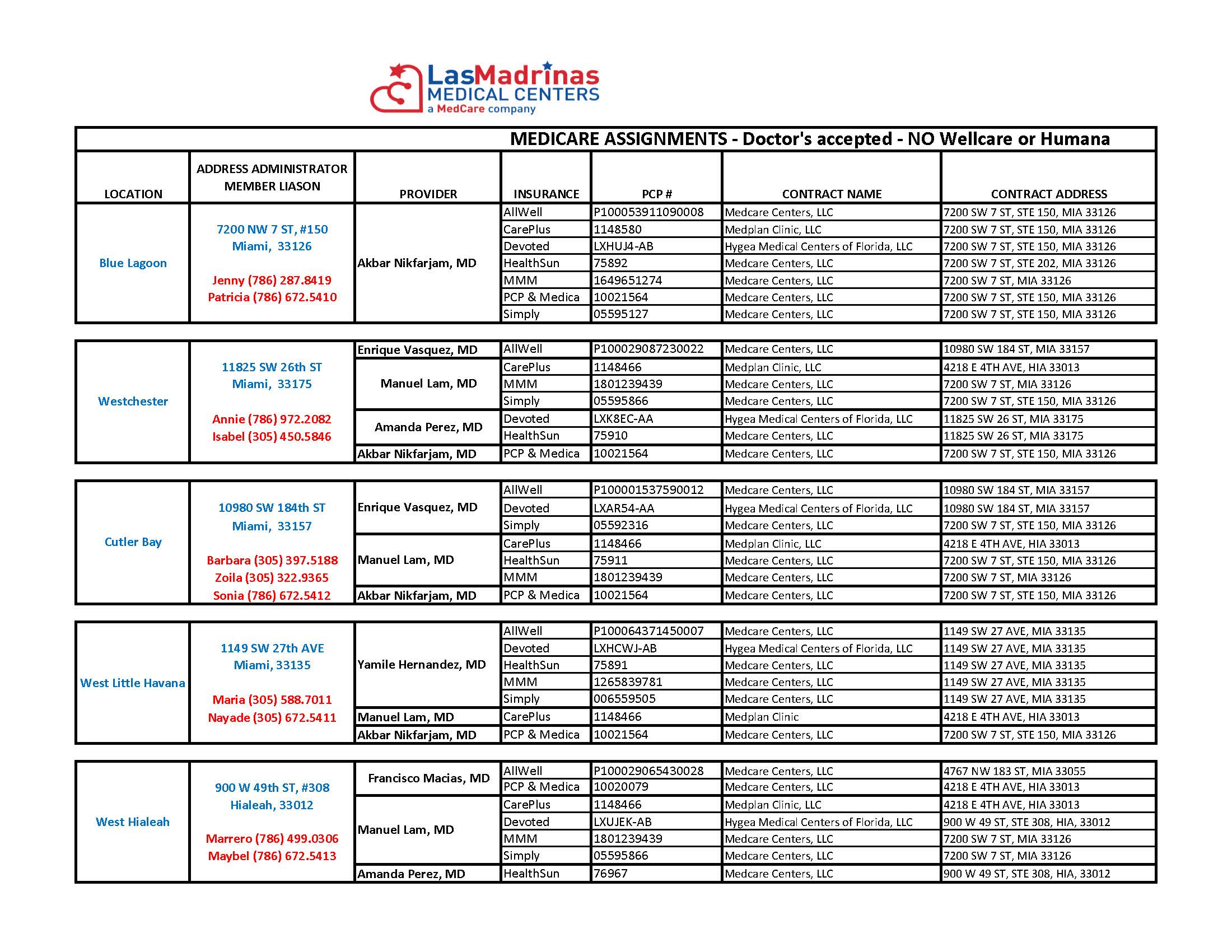 Las Madrinas Clinics and carriers accepted