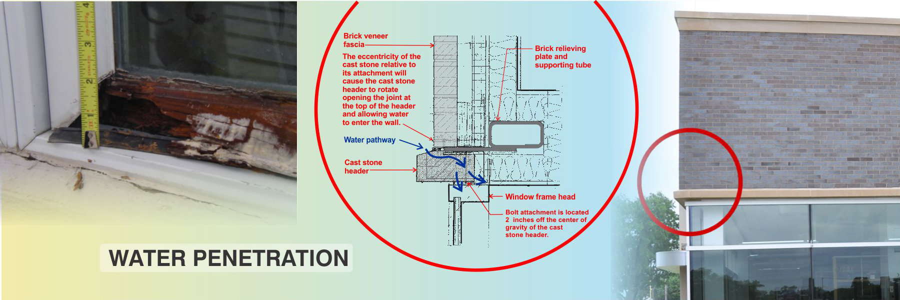 Water and Moisture Intrusion