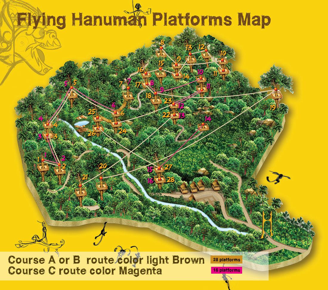 The Hanuman Zipline Course