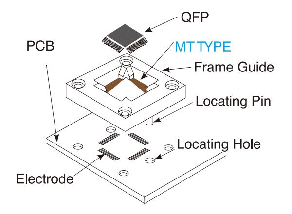 MT-type Application 01