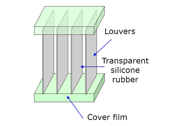 Construction of VC-Film