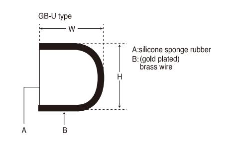 GB-U Outline Dimensions