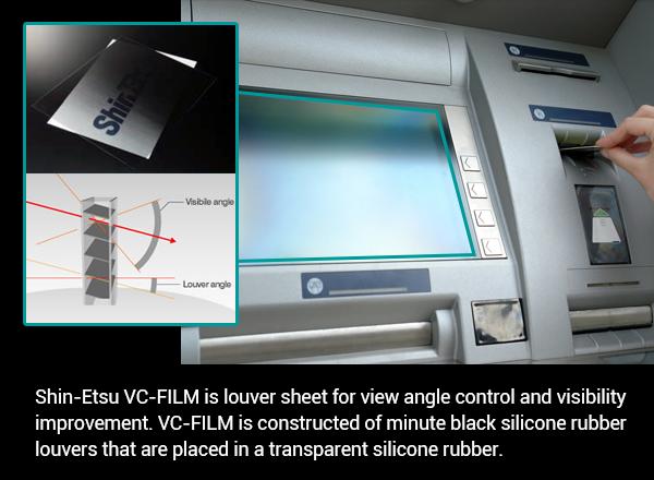 View Control Film