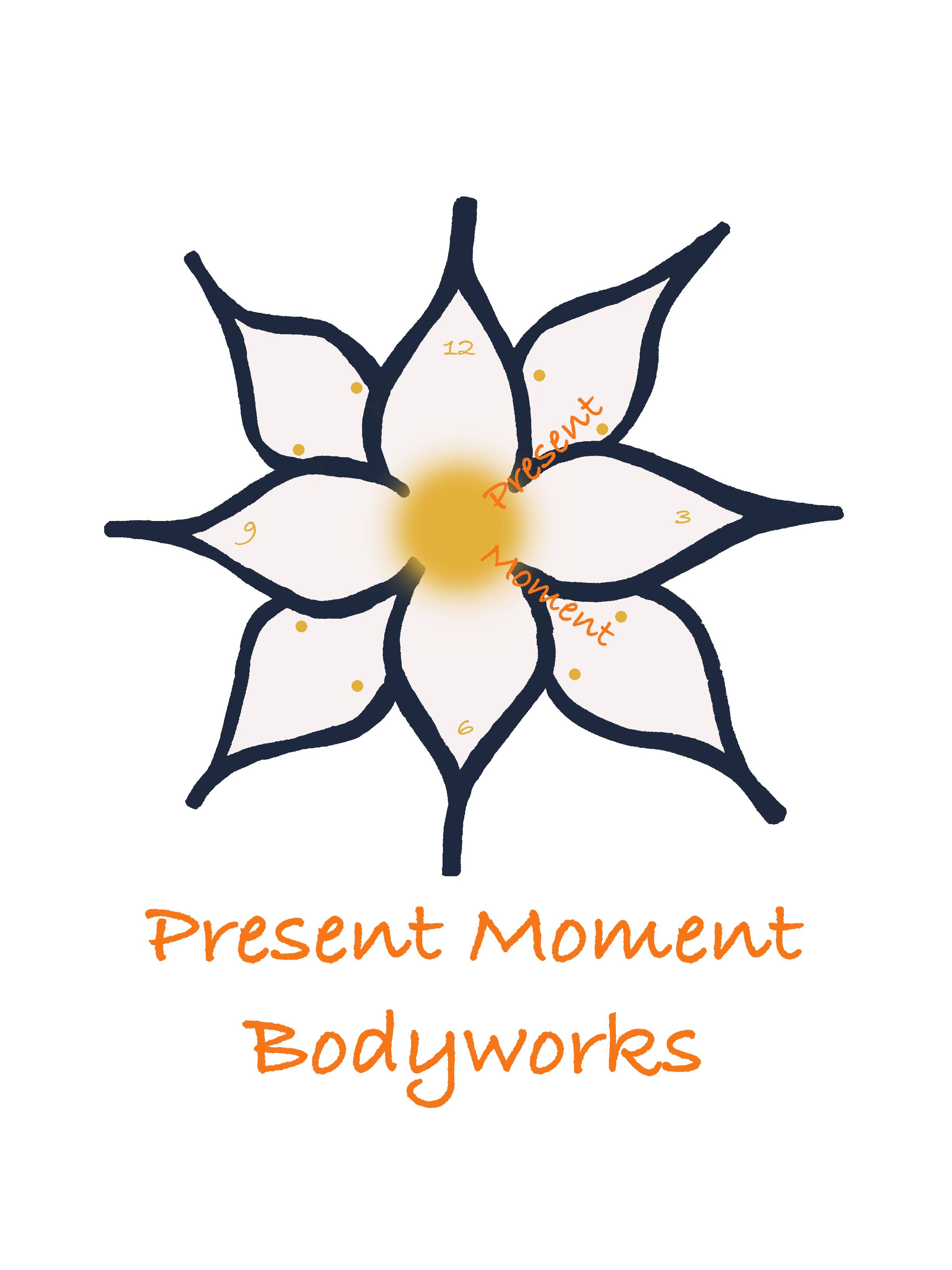 Present Moment Bodyworks
