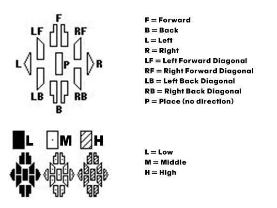 DirectionSymbols