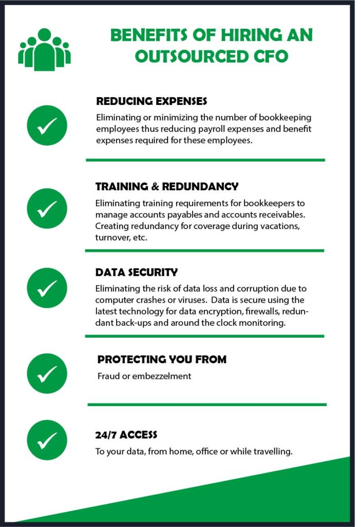 Benefits of Hiring an Outsourced CFO Infographic