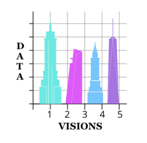 Data Visions @ Queensbridge Tech Lab at Queens Library | New York | United States