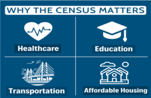 Census 2020: Backwards and Beyond @ ONLINE