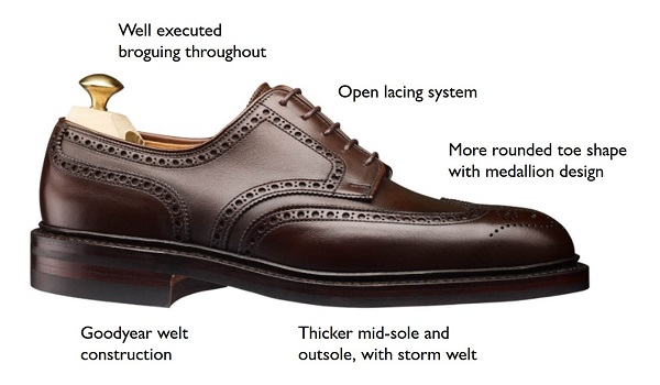the perfect wingtip
