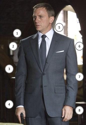 How a suit jacket should fit