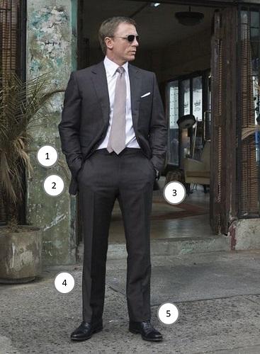 How suit trousers should fit
