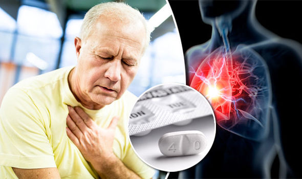 Does Lipitor Really Protect People From Heart Attack?