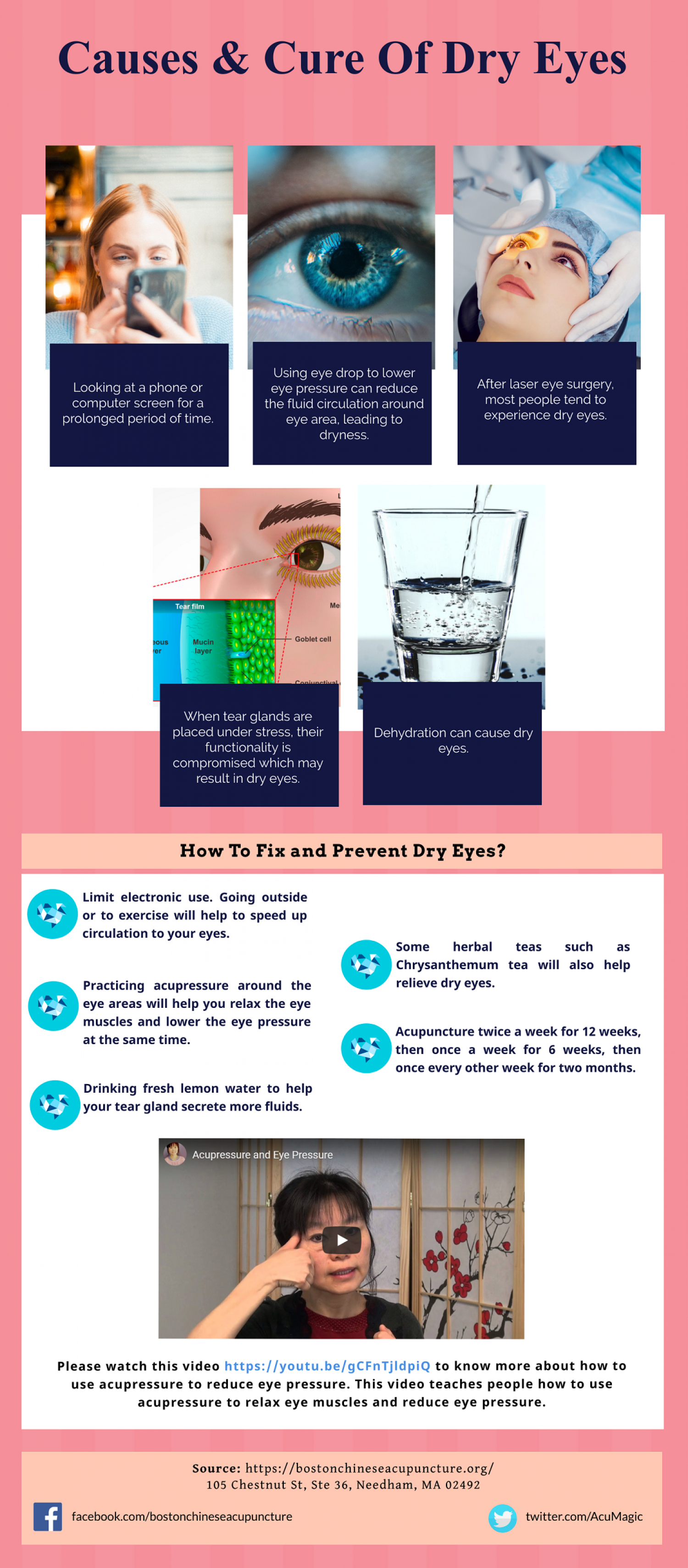 Acupressure points for dry eye