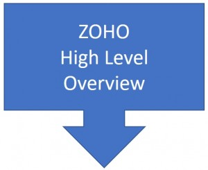 ZOHO Tutorial Overview