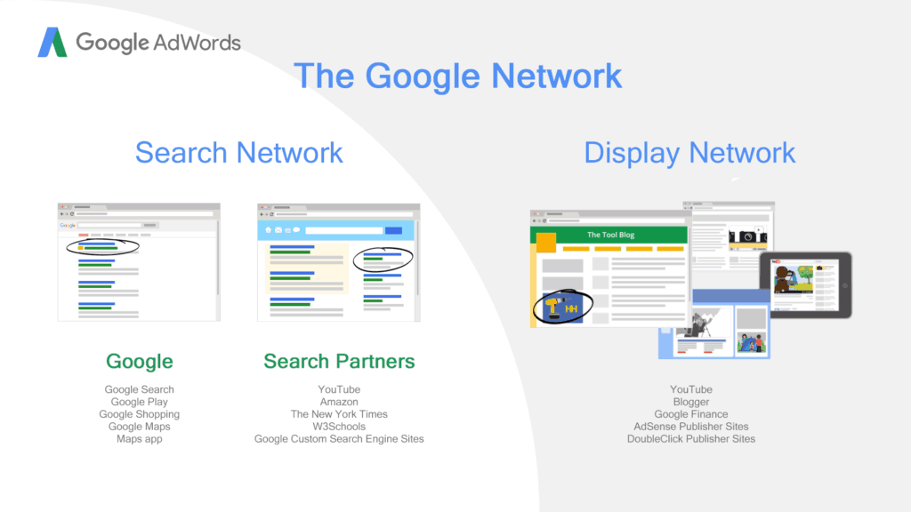 Google ads network