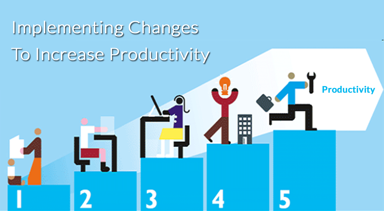 Changes To Increase Productivity