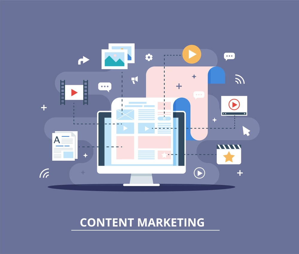 Types of content marketing - The Marketing Muslimah