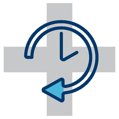 Improve Turnaround Time