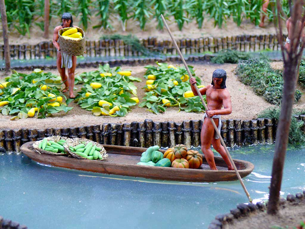 Aztec chinampas of Central America | EZ GRO Garden