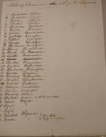 List of Names to Repatriate Armenia