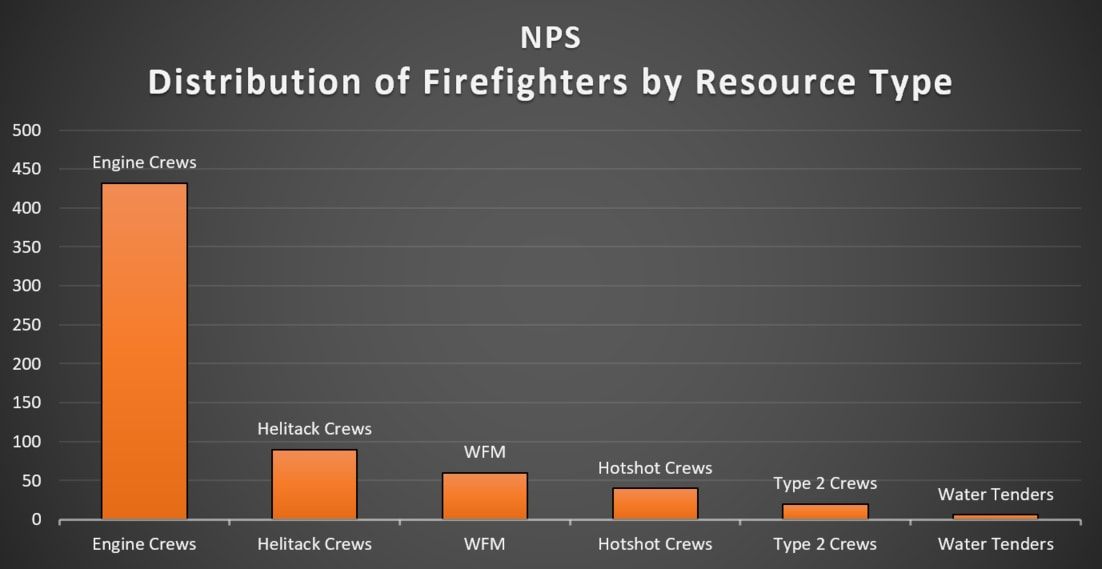 nps_distribution_of_FF