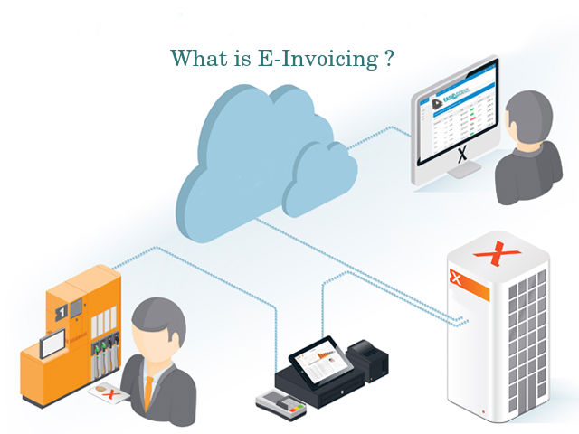 What is E-Invoicing?
