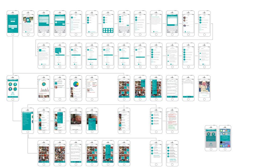 App flow chart with phones