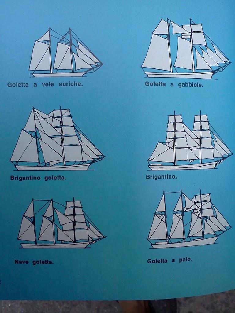 Classificazione navi a vela