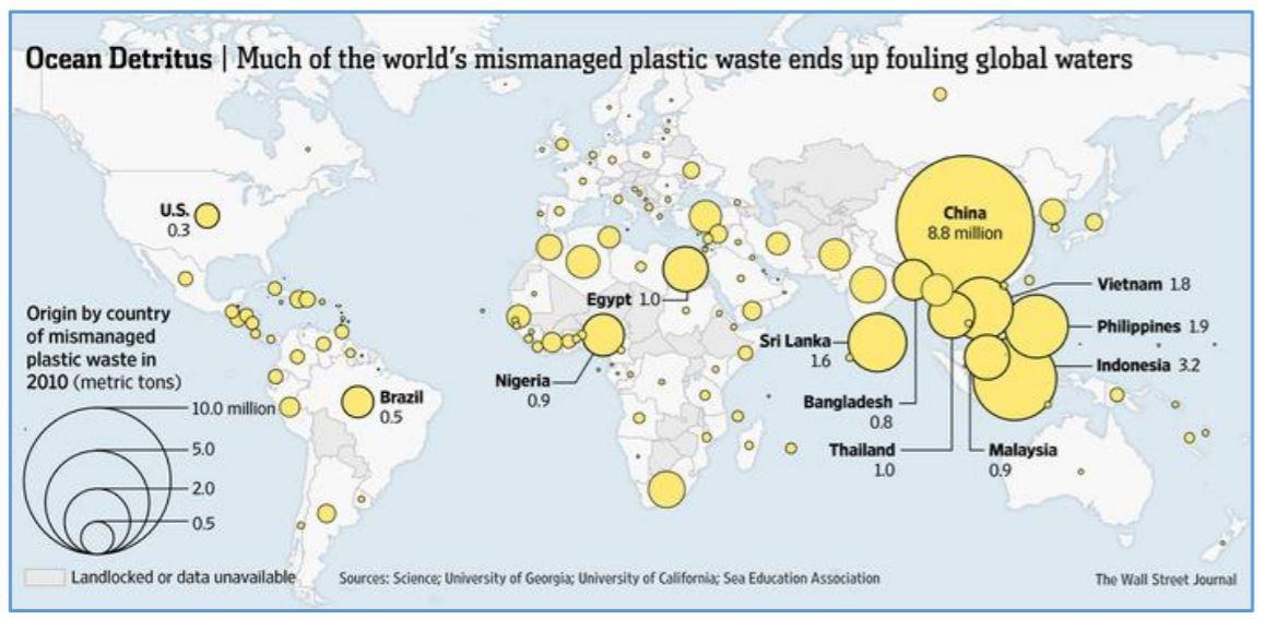 Detriti-di-plastica-in-oceano