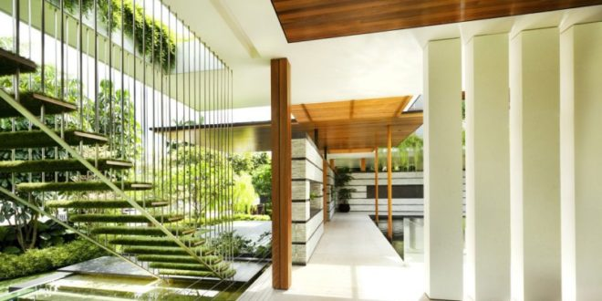 Home Building with the Environment In Mind