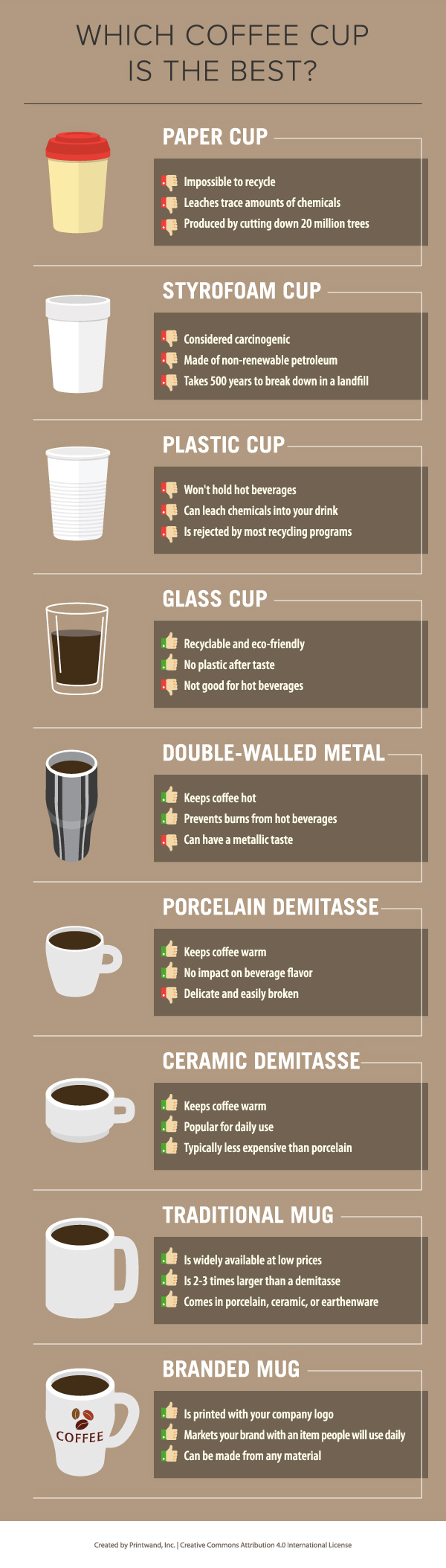 the danger of disposable coffee cups