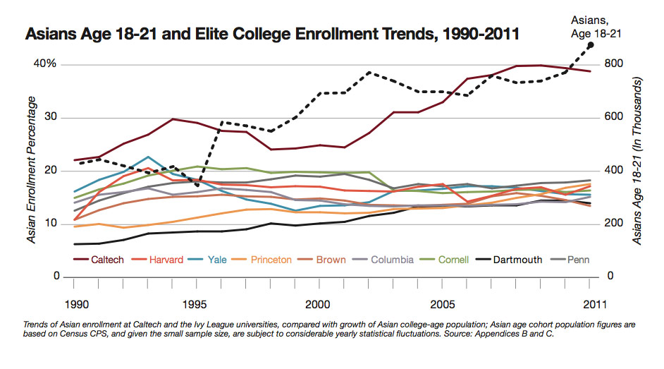 college_enrallment_trends.jpg
