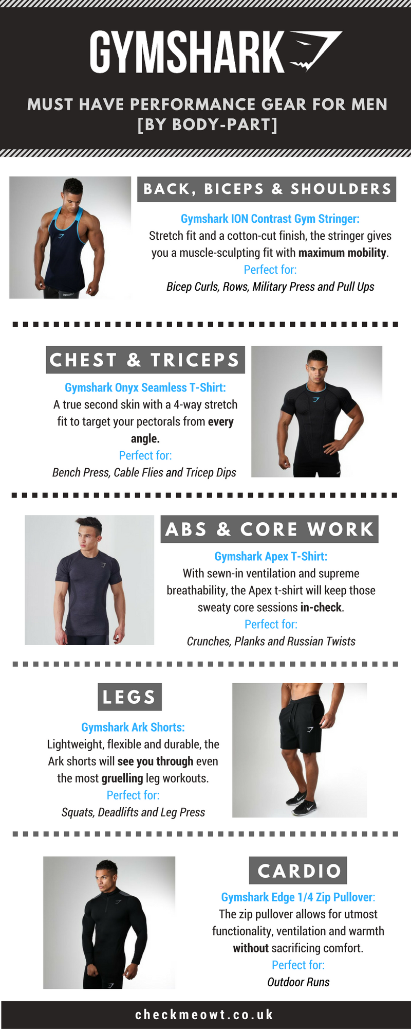 Gymshark Infographic [Men's Must Have Performance Gear]