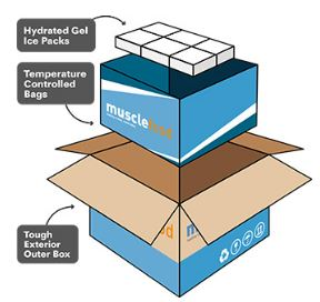 How is MuscleFood delivered