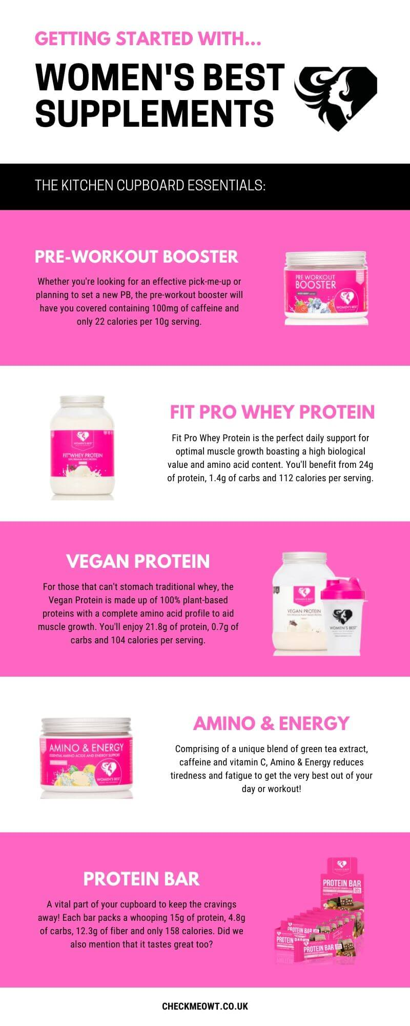 Womens Best Essential Supplements Infographic - CheckMeowt