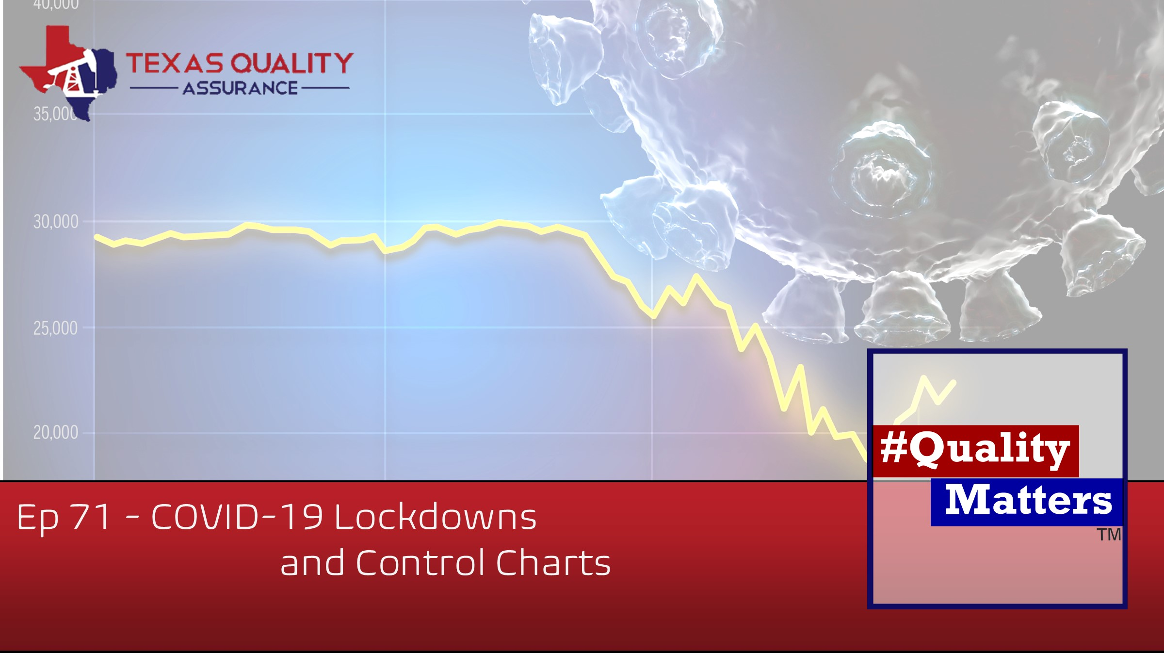 Ep 71 – India COVID-19 and Use of Control Charts
